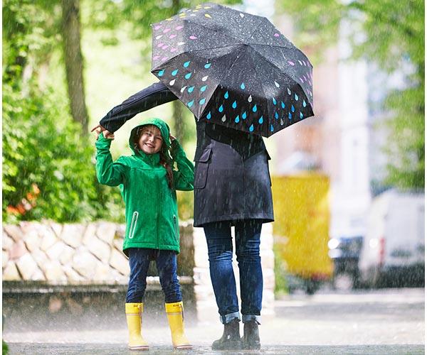 Stylové outfity do deště
